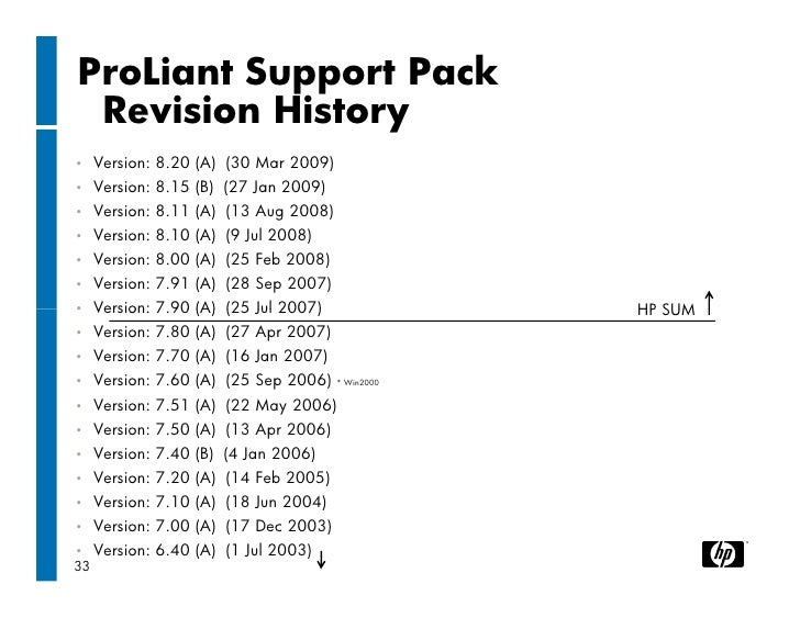 hp proliant support pack and deployment utilities user guide