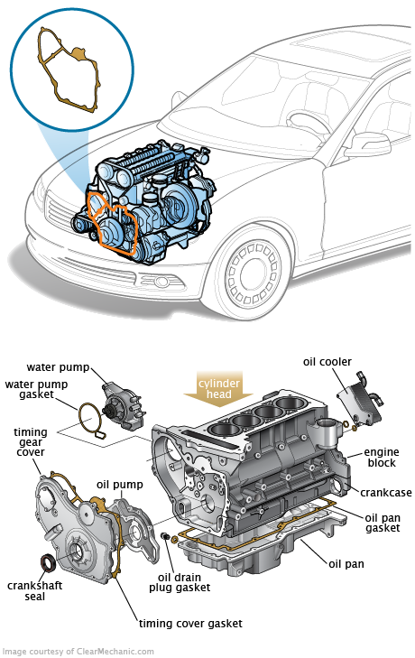 2009 nissan navara labour time guide to replace head