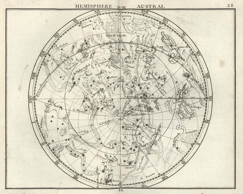 season astrological cycles southern hemisphere guide