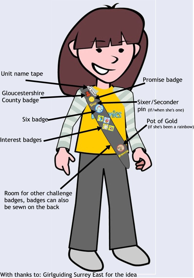 girl guide badge placement uk