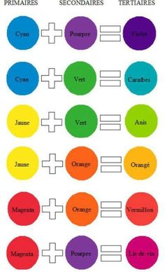 cheats guide to color mixing fir art