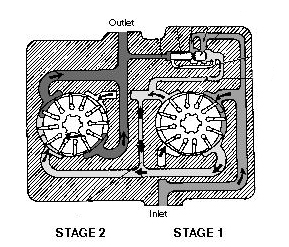 motor selection guide for pump