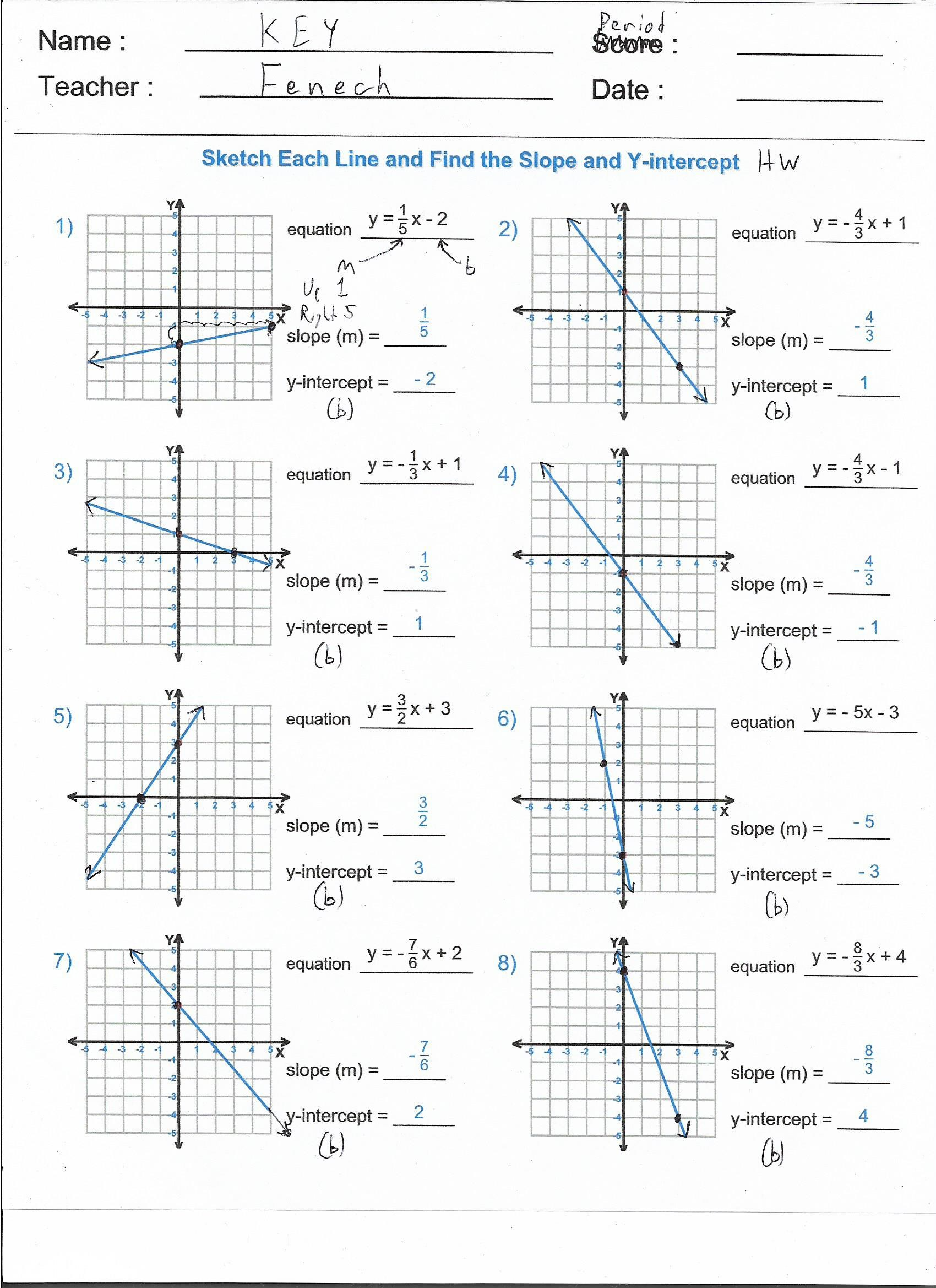 guide to linear graphs year 9