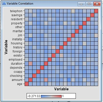 correlation matrix sas enterprise guide