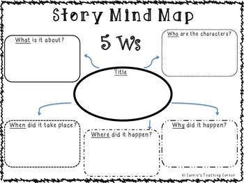 who what when where and why worksheet guided reading