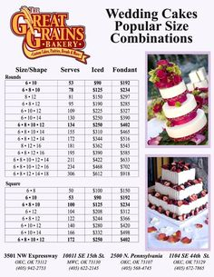 angel foods cake pricing guide