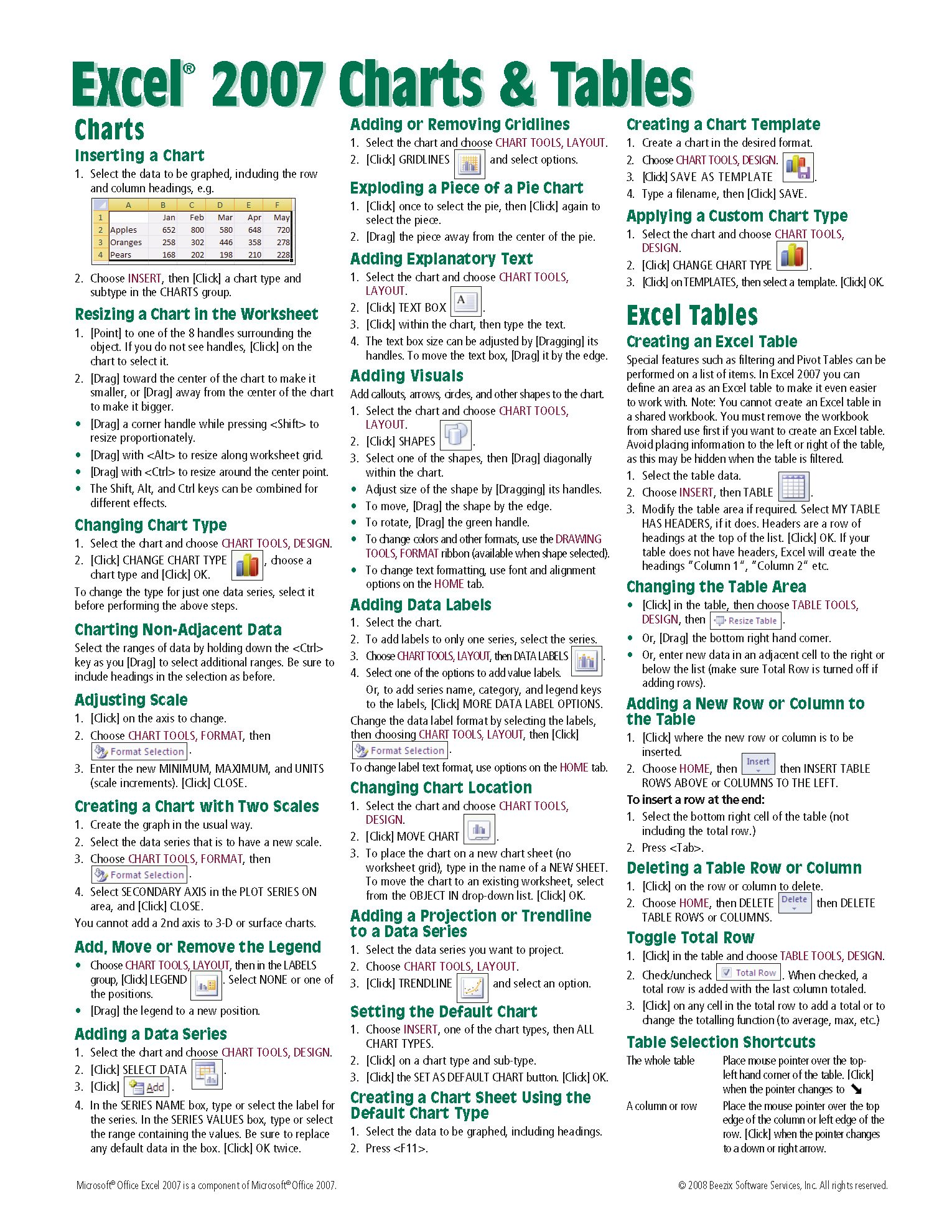dummies guide to excel 2016