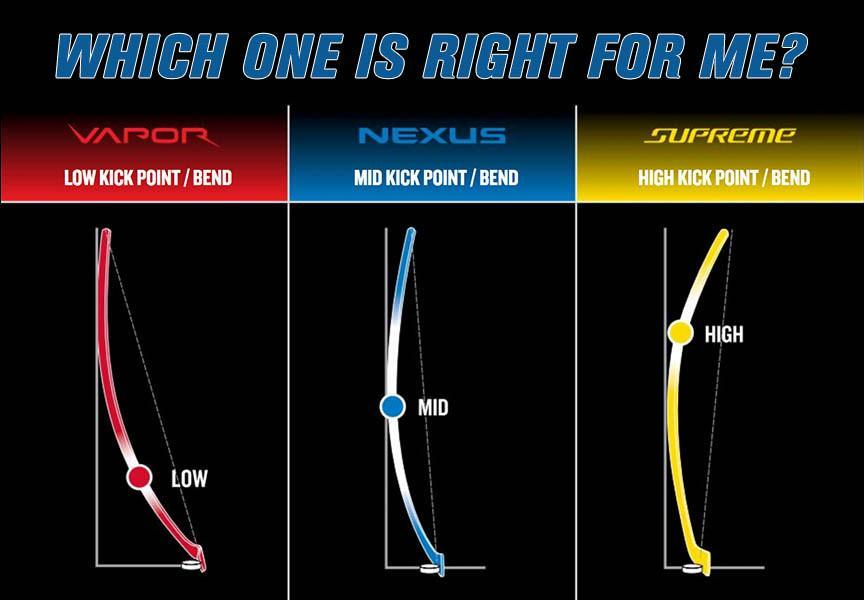 easton hockey stick flex guide