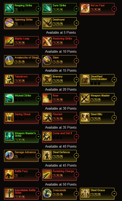 great weapon fighter gear guide