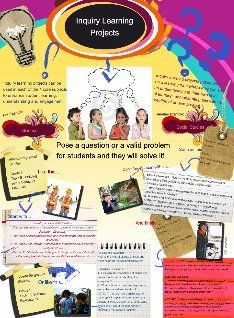 guided inquiry school libraries in the 21st century