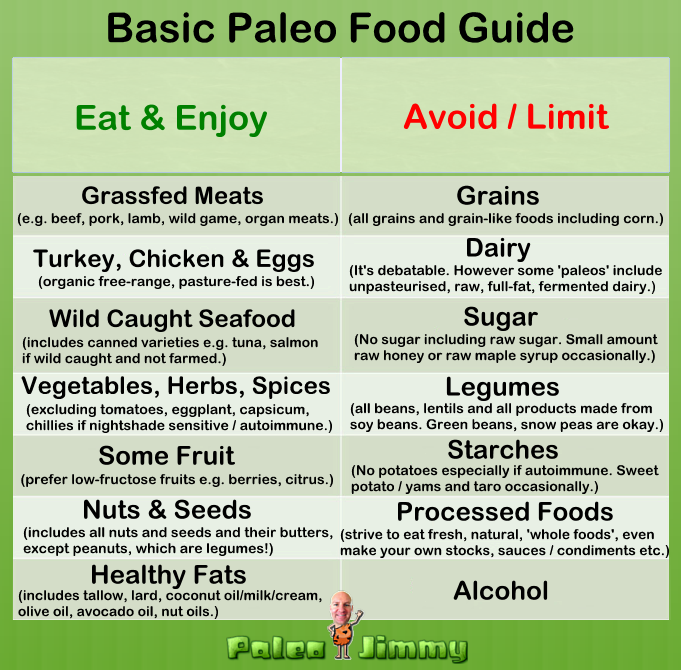practical paleo guide to gluten