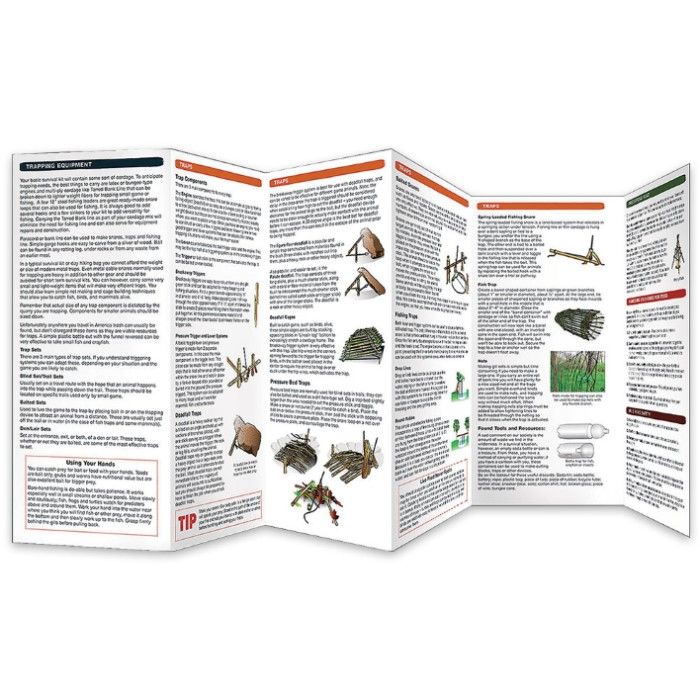 water proofing price guide in sydney