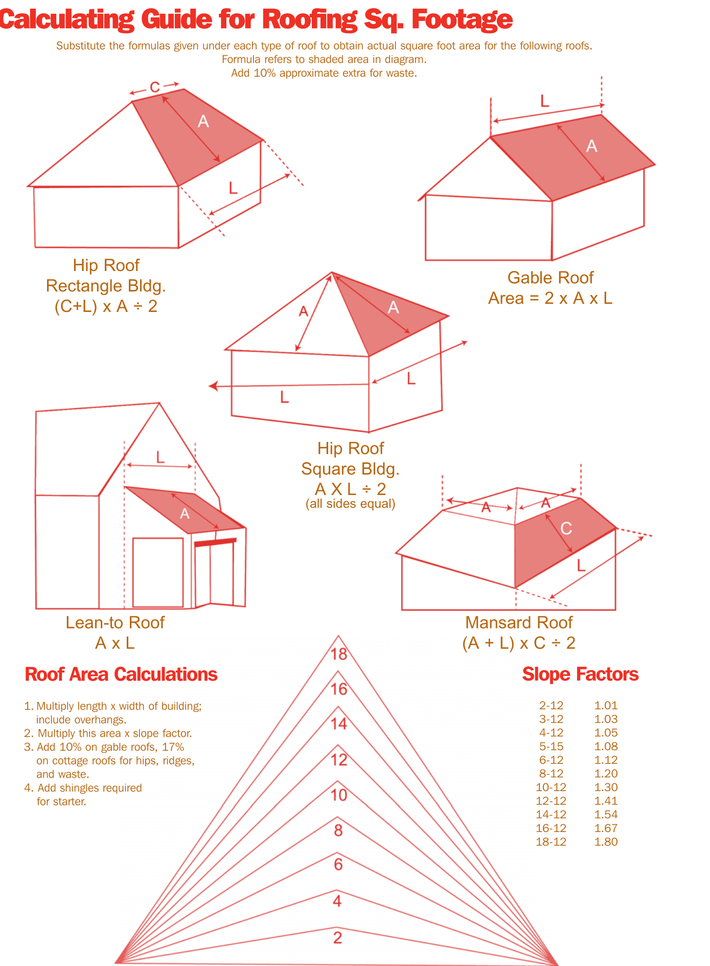what does a guide price mean when buying a house